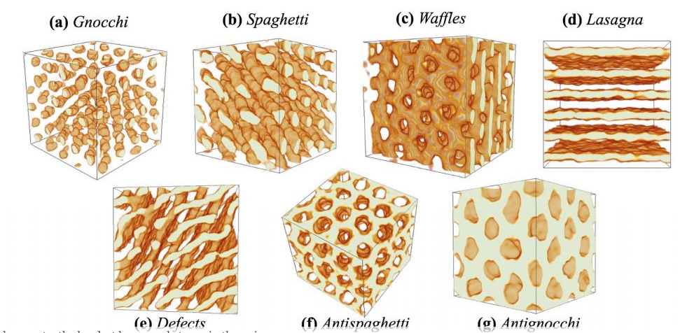 """The Hardest Known Substance In the Universe Is Something Called """"Nuclear Pasta"""""""